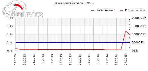 Jawa Nezaøazené 1950