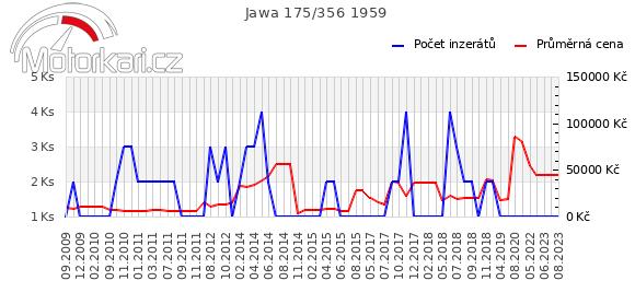 Jawa 175/356 1959