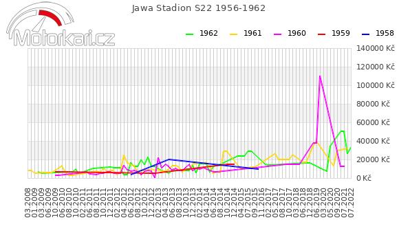 Jawa Stadion S22 1956-1962