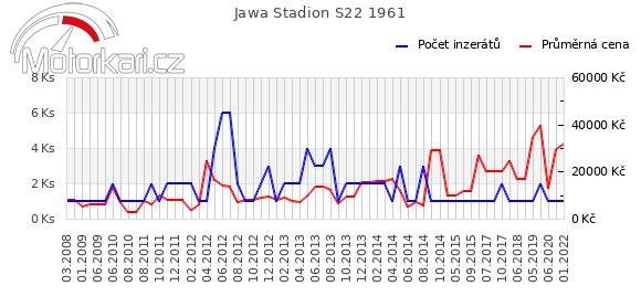 Jawa Stadion S22 1961