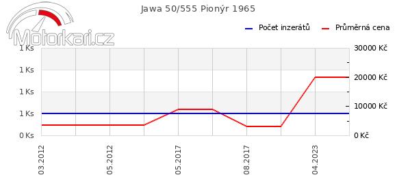 Jawa 50/555 Pionýr 1965