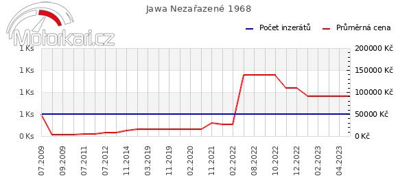 Jawa Nezaøazené 1968