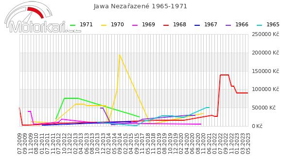 Jawa Nezaøazené 1965-1971