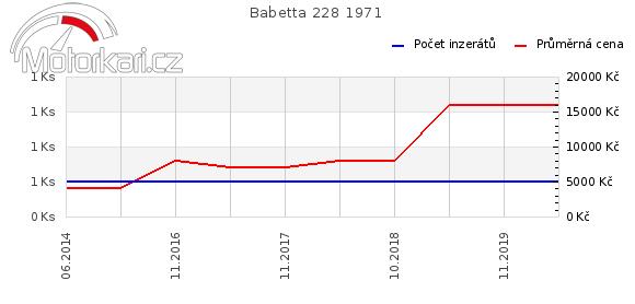 Babetta 228 1971