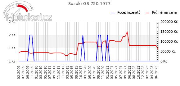 Suzuki GS 750 1977