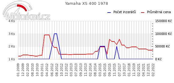 Yamaha XS 400 1978