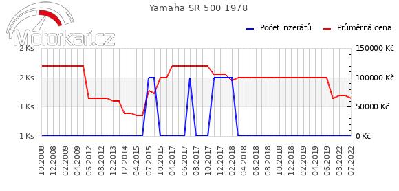 Yamaha SR 500 1978