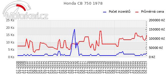 Honda CB 750 1978