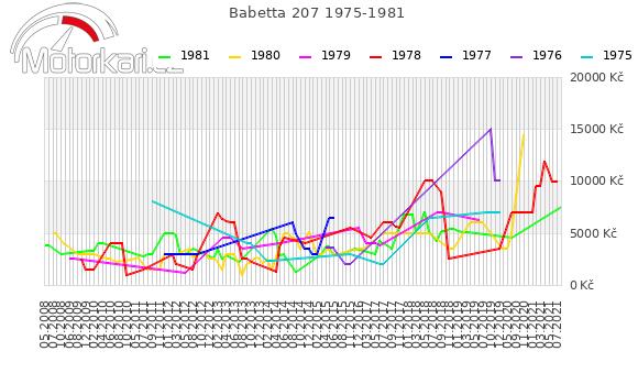 Babetta 207 1975-1981