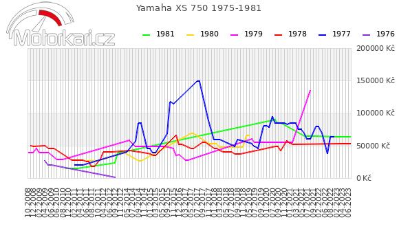 Yamaha XS 750 1975-1981