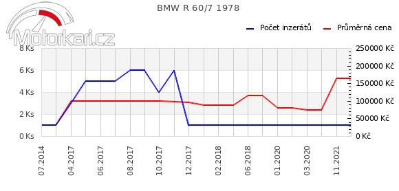 BMW R 60/7 1978