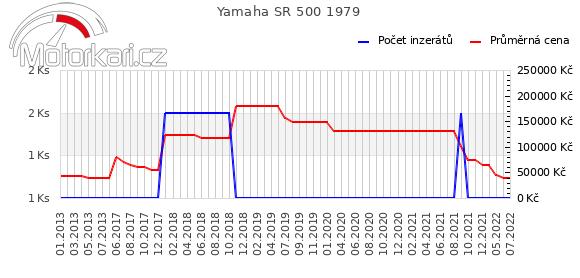 Yamaha SR 500 1979