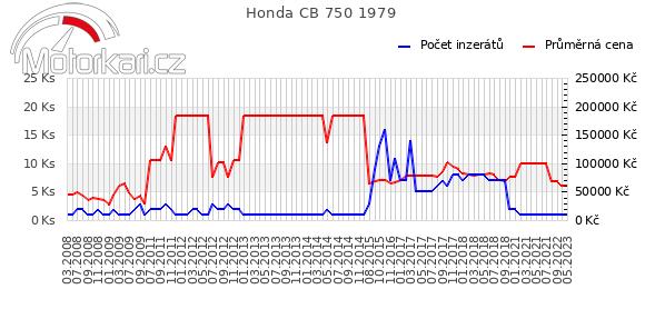 Honda CB 750 1979