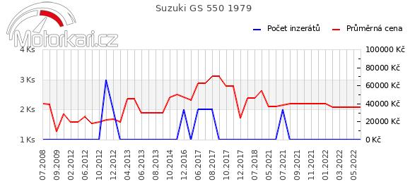 Suzuki GS 550 1979