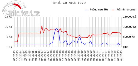 Honda CB 750K 1979