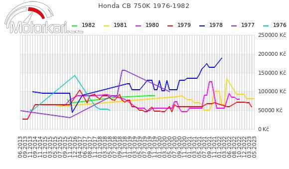Honda CB 750K 1976-1982