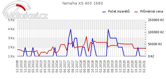 Yamaha XS 400 1980