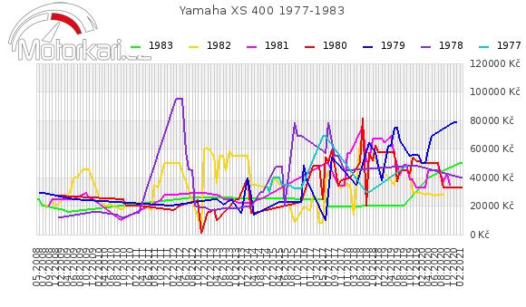 Yamaha XS 400 1977-1983