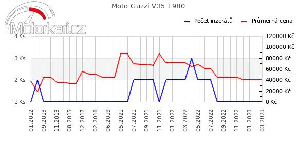 Moto Guzzi V35 1980