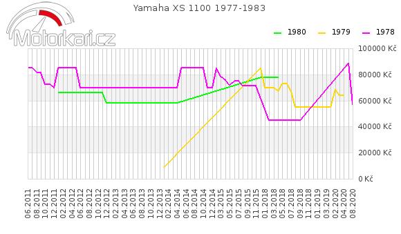 Yamaha XS 1100 1977-1983