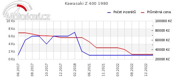 Kawasaki Z 400 1980