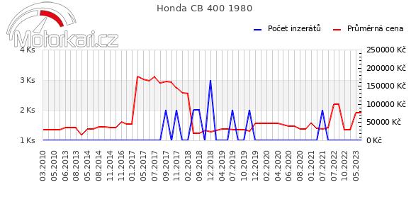 Honda CB 400 1980