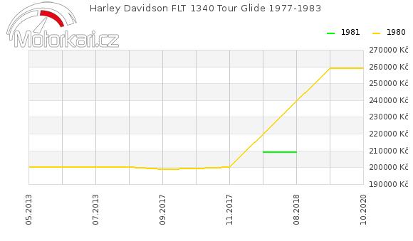 Harley Davidson FLT 1340 Tour Glide 1977-1983