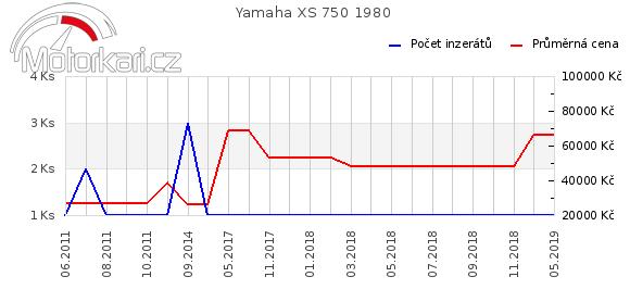 Yamaha XS 750 1980