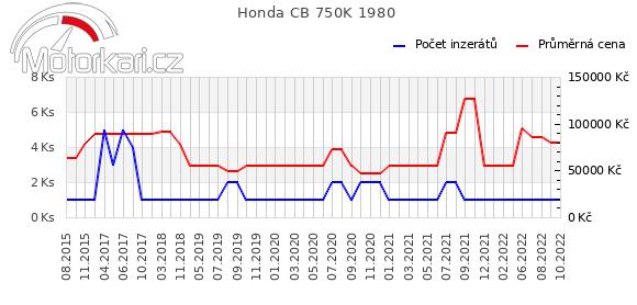 Honda CB 750K 1980