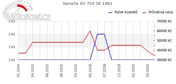 Yamaha XV 750 SE 1981