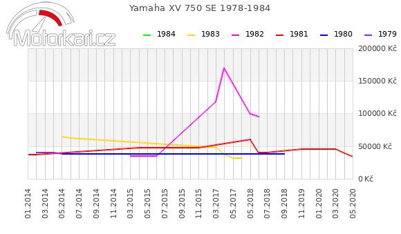 Yamaha XV 750 SE 1978-1984