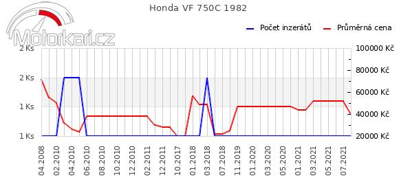 Honda VF 750C 1982