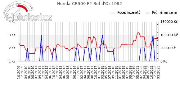 Honda CB900 F2 Bol d'Or 1982