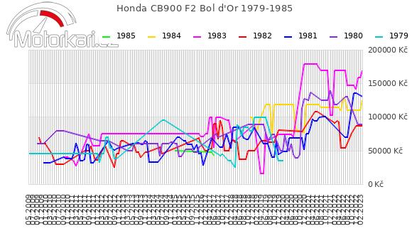 Honda CB900 F2 Bol d'Or 1979-1985