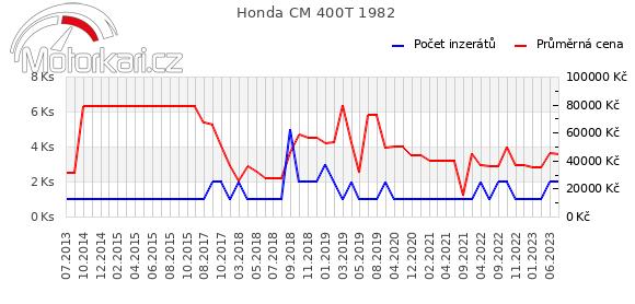 Honda CM 400T 1982
