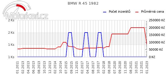 BMW R 45 1982