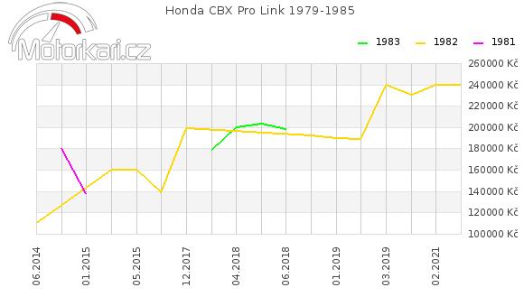 Honda CBX Pro Link 1979-1985