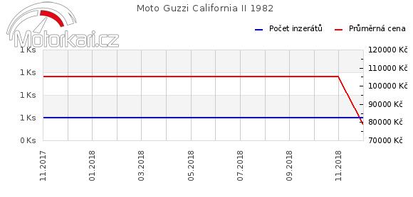 Moto Guzzi California II 1982