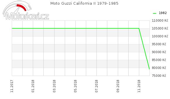 Moto Guzzi California II 1979-1985
