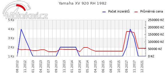Yamaha XV 920 RH 1982