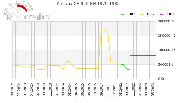 Yamaha XV 920 RH 1979-1985