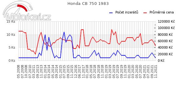 Honda CB 750 1983