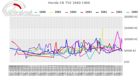 Honda CB 750 1980-1986