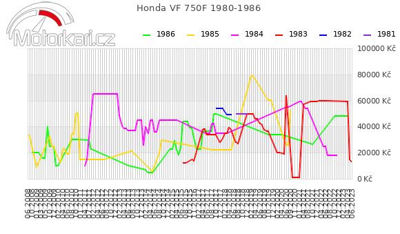Honda VF 750F 1980-1986
