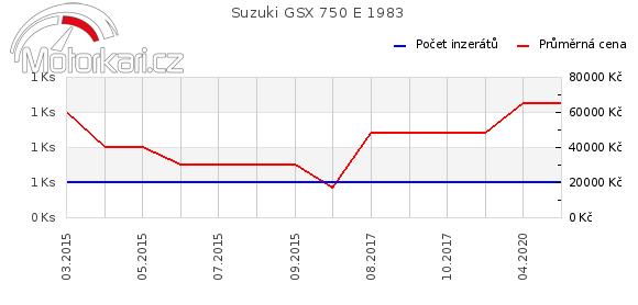 Suzuki GSX 750 E 1983