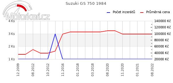 Suzuki GS 750 1984