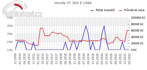 Honda VT 500 E 1984