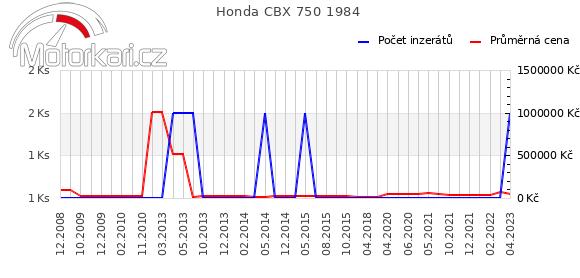 Honda CBX 750 1984