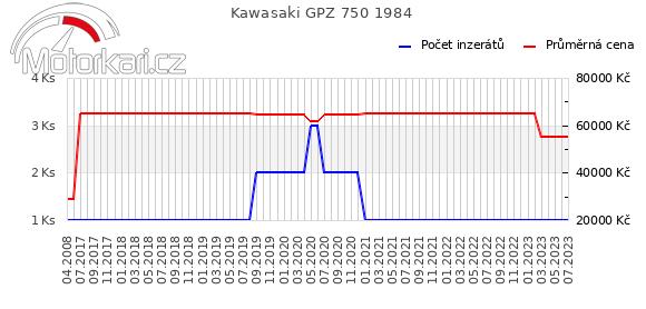 Kawasaki GPZ 750 1984