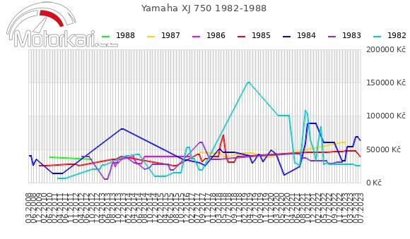 Yamaha XJ 750 1982-1988